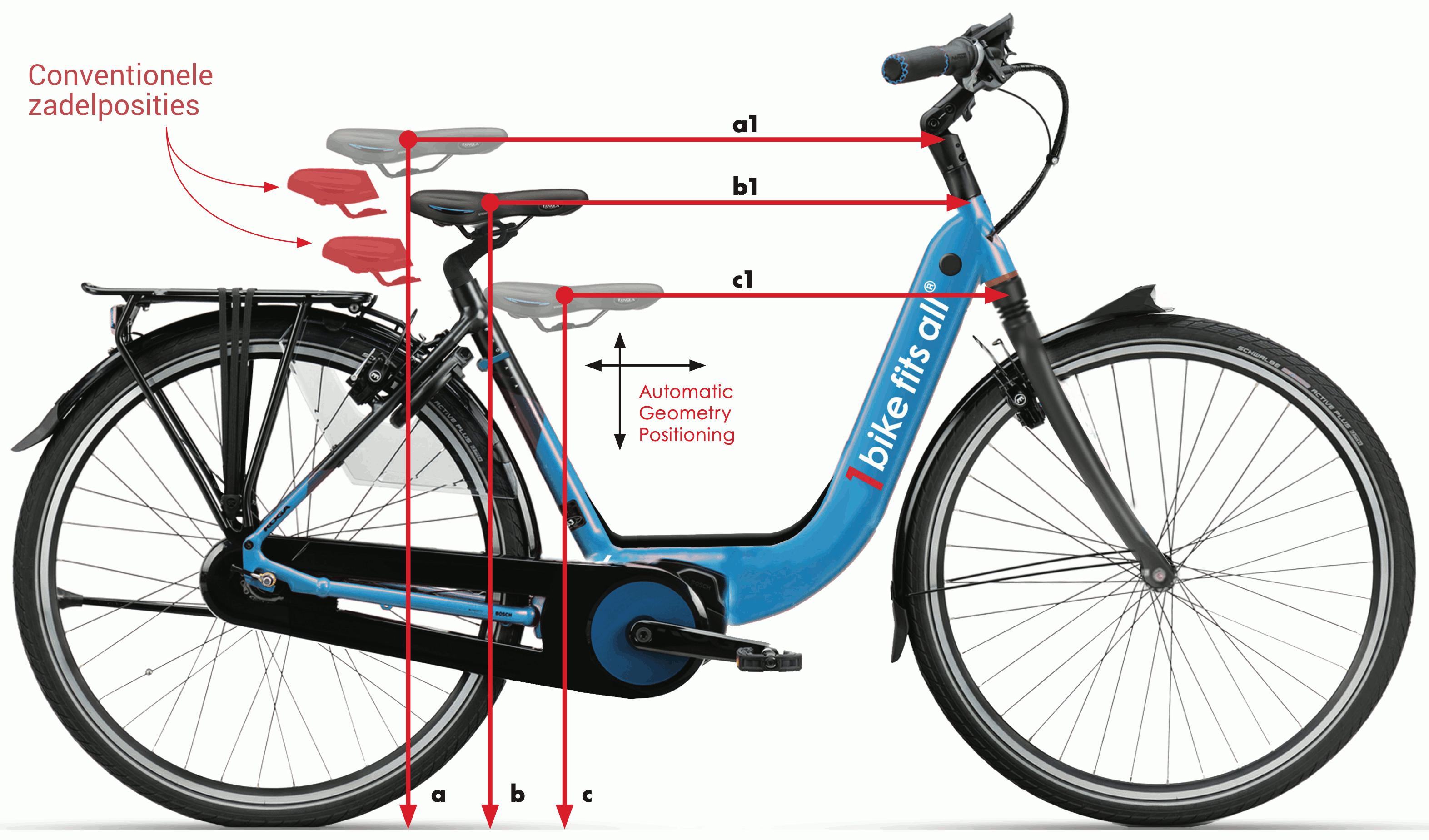 E-bike met ISP Automatische-Geometrie-Positionering