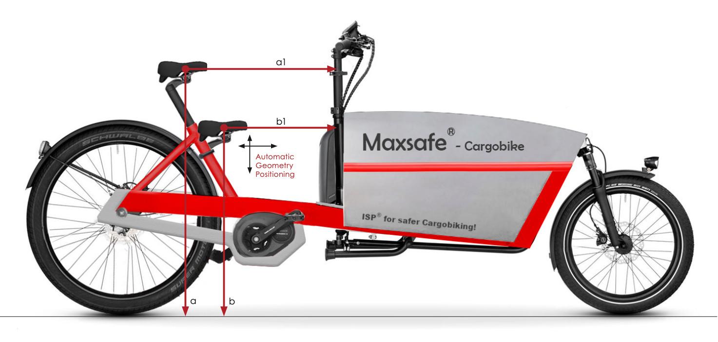 ISP-cargobike