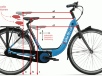 E-bike mit ISP AGP